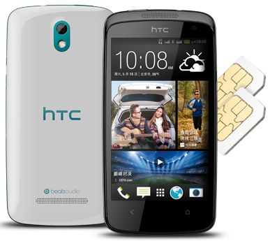 htc-desire-500-Green-White